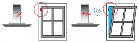 Fensterkontaktschalter Anschluß