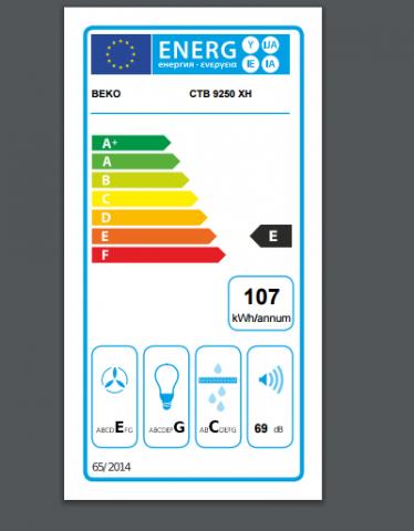 Energielabel BEKO CTB 9250 XH