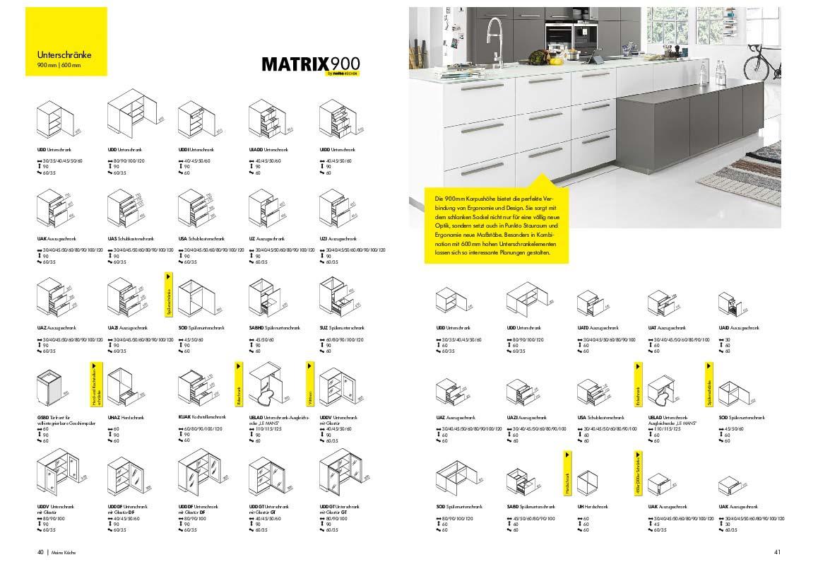 Nolte typenliste alles auf einen blick k chenexperte for Nolte kuche matrix 150
